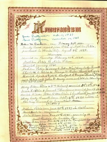 Beerbower-Peters Family Bible- Memorandum Page