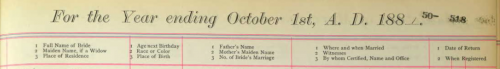 W. E. Roberts- Mary Margaret Main Marriage Record,Headings, pp. 50-518 (left page), Returns of Marriages in the County of Jasper, [Iowa], Volume: 303 (Howard - Louisa), Iowa State Archives; Des Moines, Iowa. Source Information- Iowa, Marriage Records, 1923-1937 Author Ancestry.com Publisher Ancestry.com Operations, Inc.